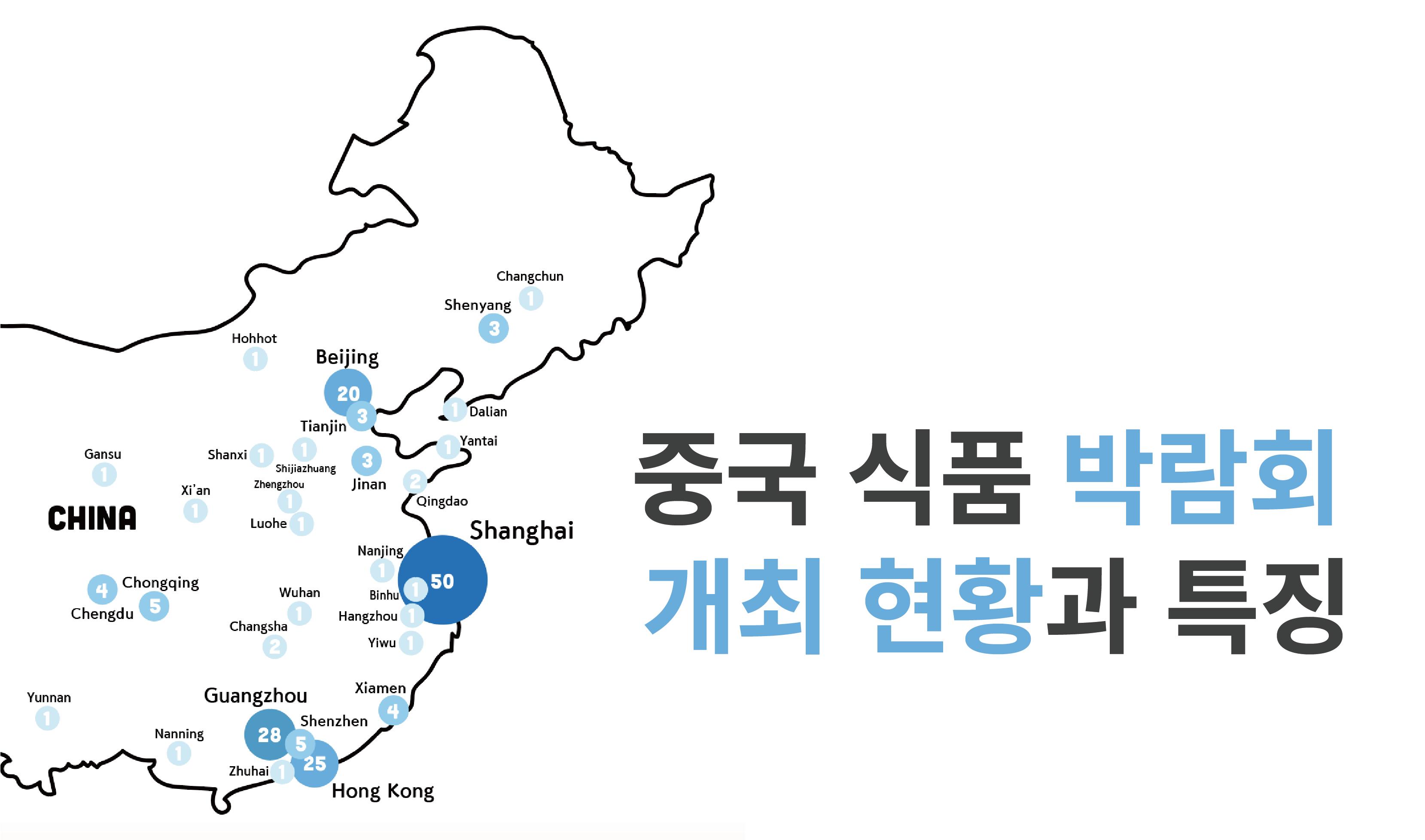 중국 식품 박람회 개최 현황과 특징