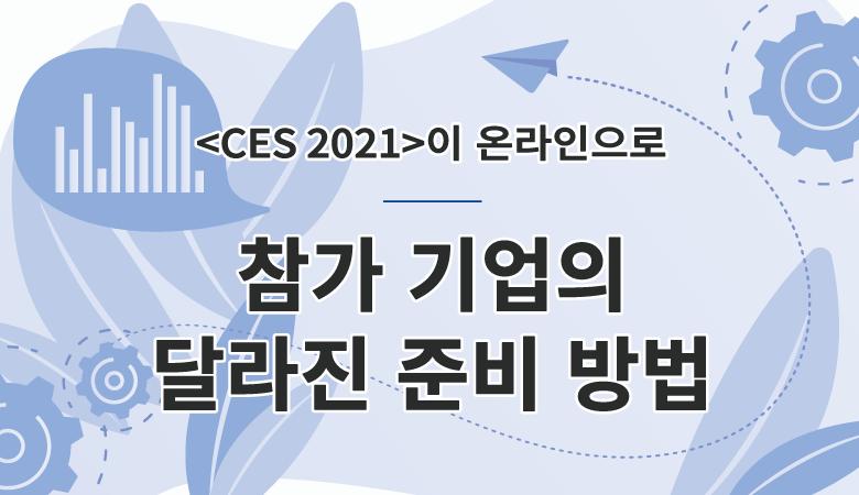 CES 2021이 온라인으로 - 참가 기업의 달라진 준비 방법
