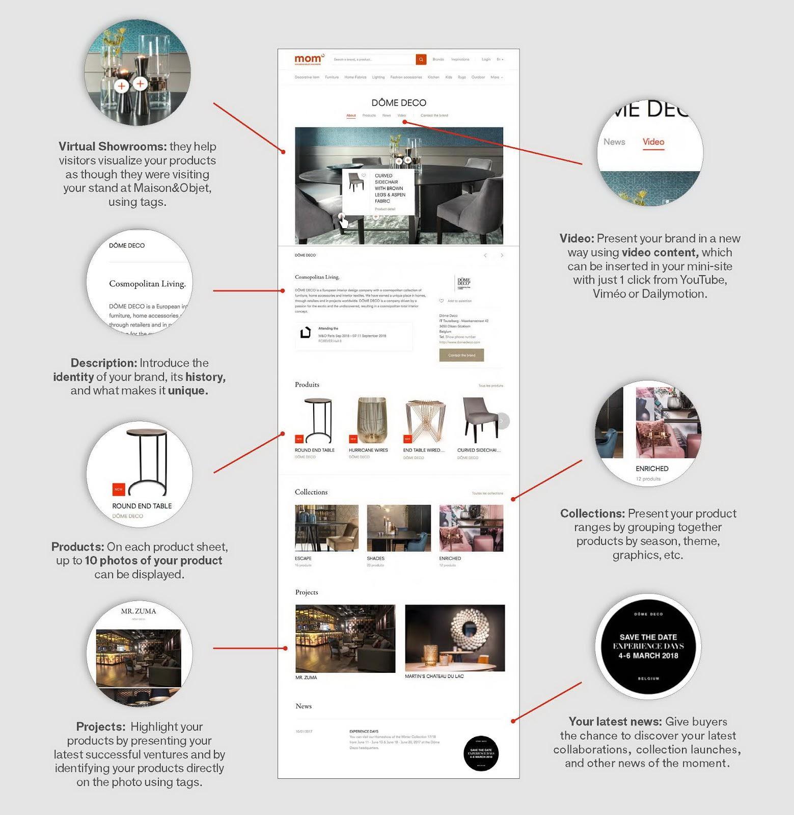 참가기업에게 미니 홈페이지로 공간을 제공하는 온라인 전시회-출처-메종오브제
